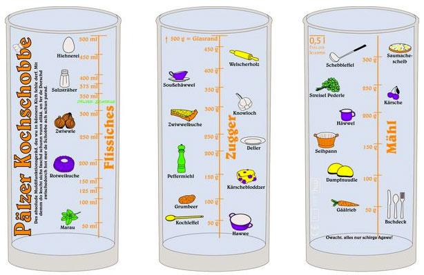 Pfälzer Kochschobbe Schoppenglas 0,5 l